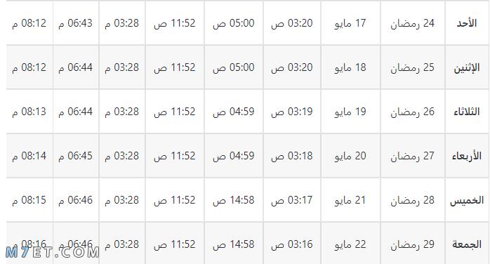 امساكية رمضان 2021 ف الوطن العربي