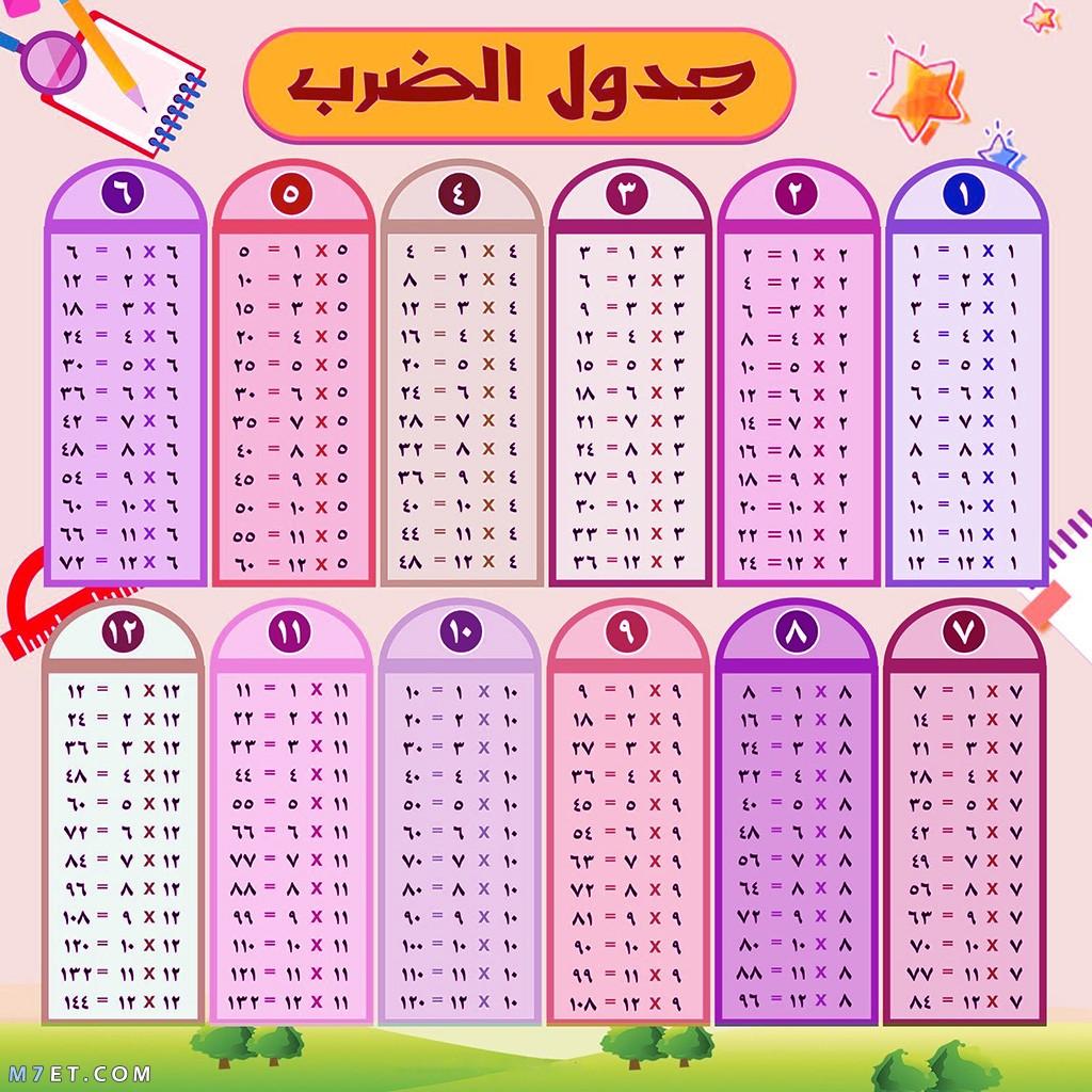 جدول الضرب كامل بالعربي من 1 الى 12