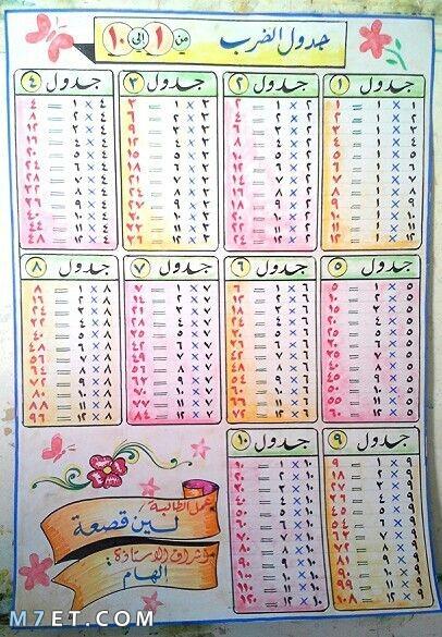 جدول الضرب عربي من 1 الى 10