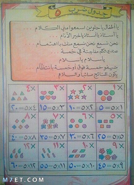 افكار مبتكرة لحل جدول الضرب 5