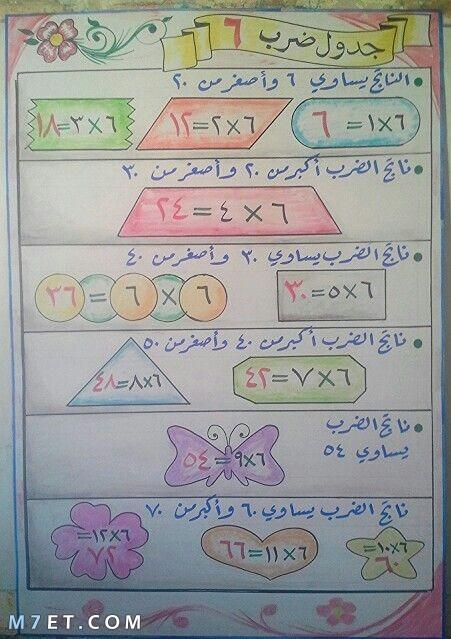 افكار مبتكرة لحل جدول الضرب 6