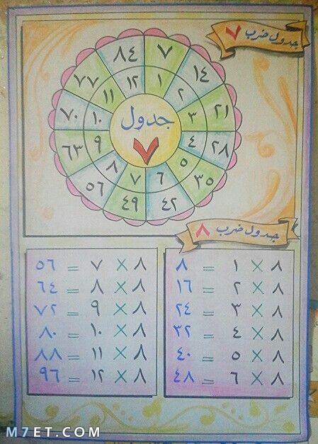 افكار مبتكرة لحل جدول الضرب 7 و 8
