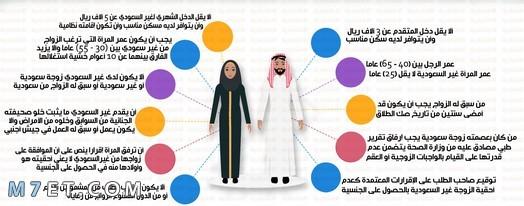 شروط زواج سعودي من أجنبية