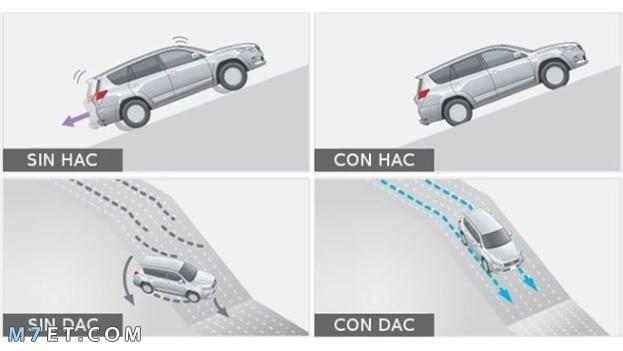 صور نظام HAC- DAC