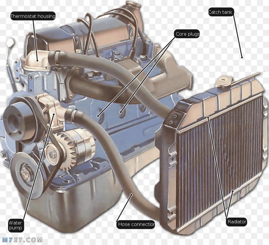 فحص دورة التبريد بمحرك السيارة