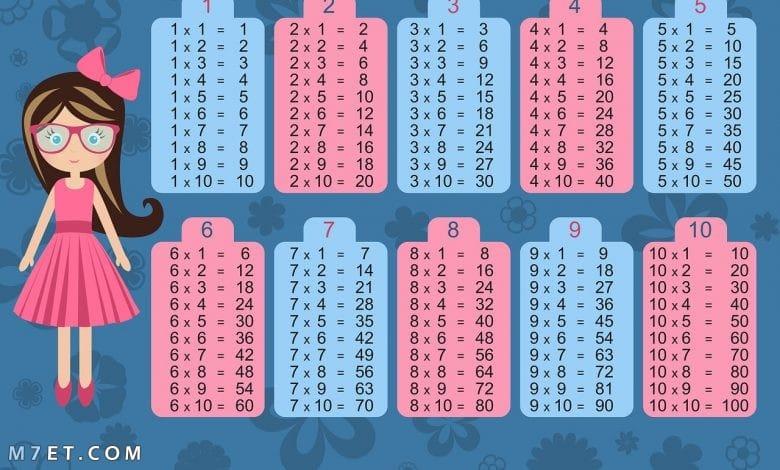 طريقة سهلة لحفظ جدول الضرب
