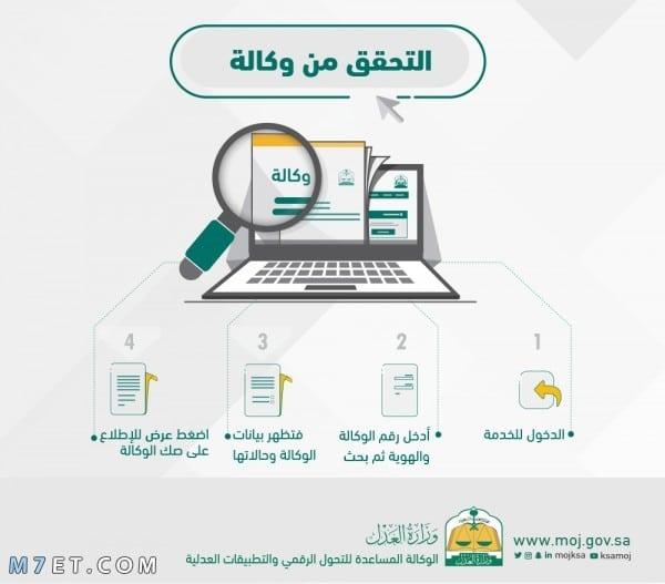 طريقة عمل وكالة الكترونية