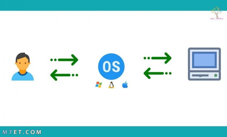 تعريف نظام التشغيل