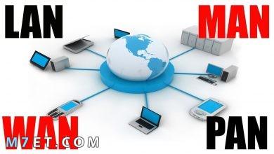Photo of تعريف انواع الشبكات بالتفصيل وأبرز مميزاتها