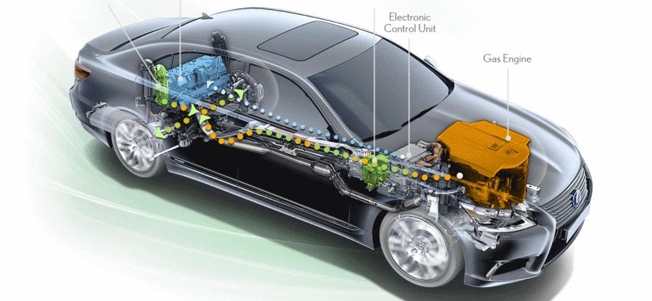 السيارات الهجينية