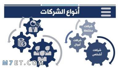 Photo of انواع الشركات التجارية