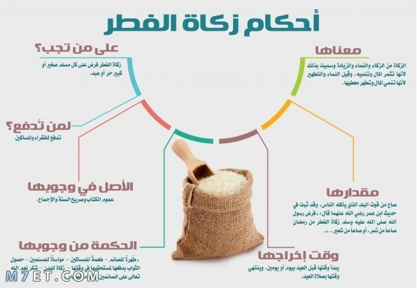 مقدار زكاة الفطر في السعودية 1442