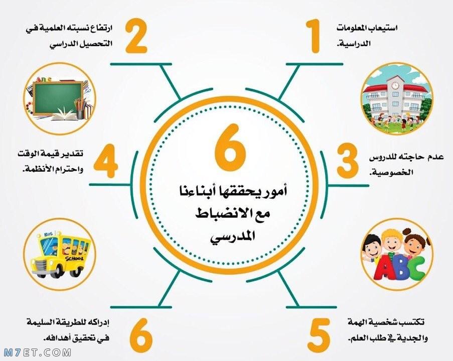 عبارات عن الانضباط المدرسي وعدم الغياب