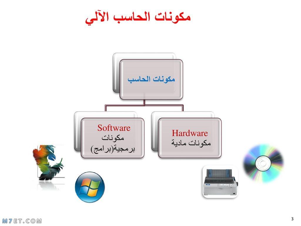 مكونات الحاسب الآلي الداخلية والخارجية بالتفصيل