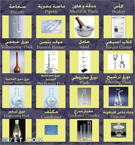 ادوات المختبر واستخداماتها بالصور