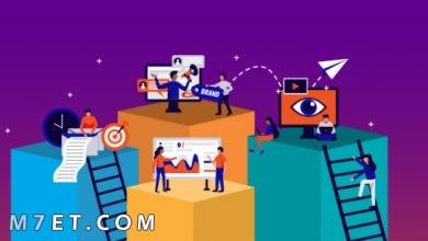 Photo of أهمية التسويق وأهم عناصر التسويق الناجح