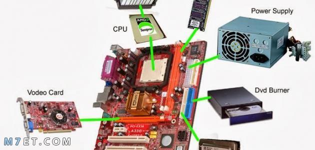 مكونات الحاسب المحمول