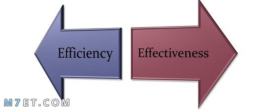 تعريف تقييم الأداء